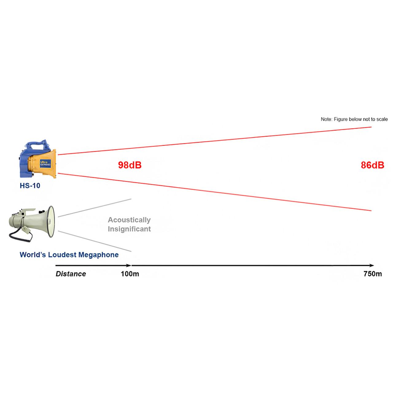 bullhorn wiring diagram wiring library wiring harness diagram hyperspike hs 10c bullhorn megaphone