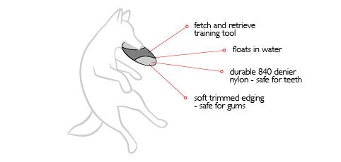 FidoFlyer Dog Frisbee