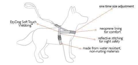 quick-fit-harness-diagram-edit.jpg