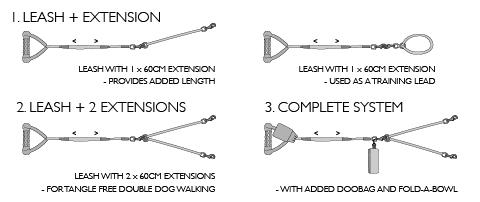 standard-extension-diagram.jpg