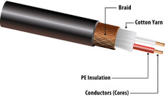 500ft. Microphone Copper Cable, 7mm  MC-507BK