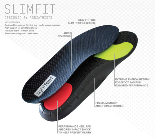 Lightfeet Slimfit Performance Insoles