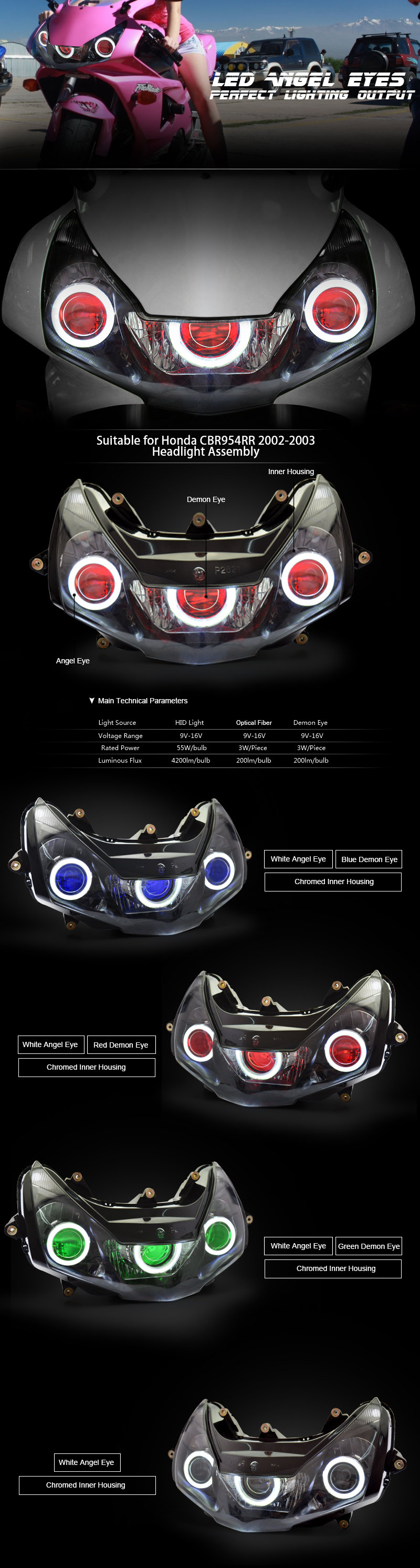Honda CBR954R Headlight 2002 2003