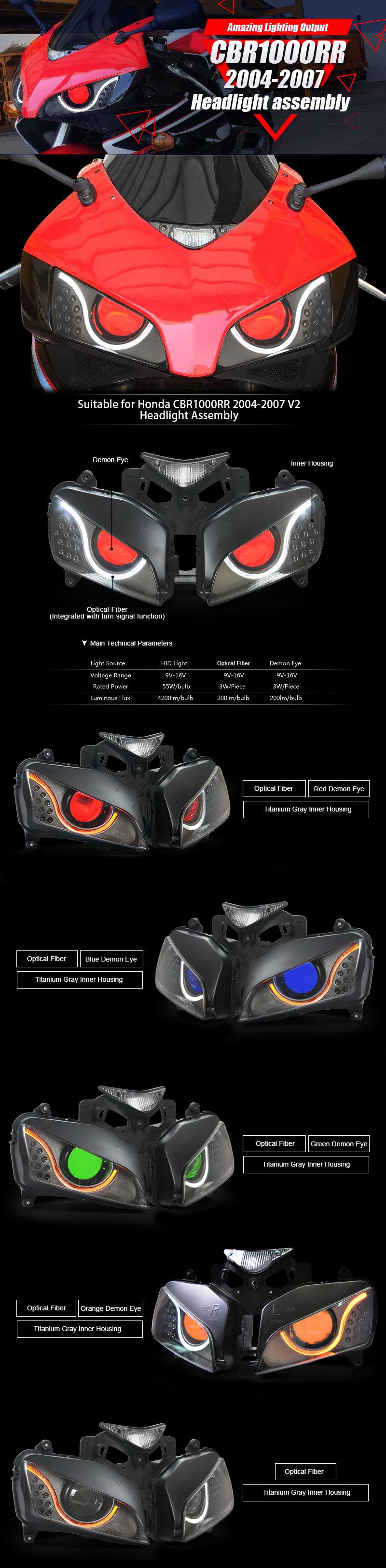 CBR1000RR LED Headlight 2004 2005 2006 2007