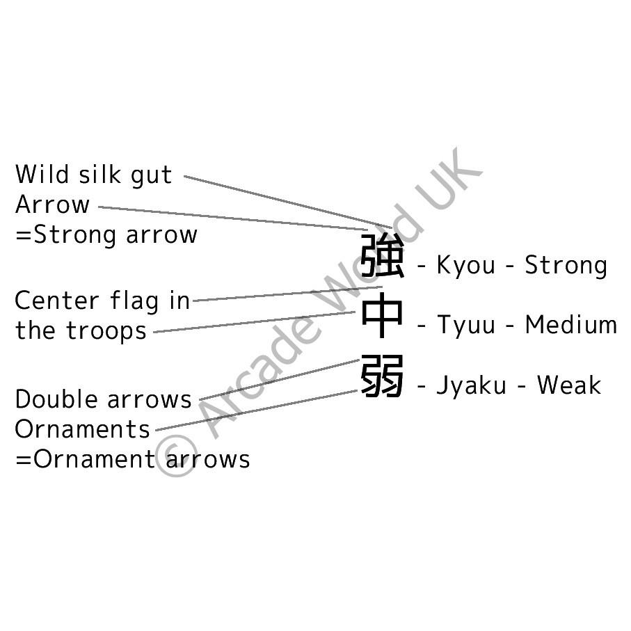 Genuine Seimitsu Ps 14 Kn C Screw In Kanji Arcade Button Tyuu Sanwa Joystick Wiring Diagram Medium Gold