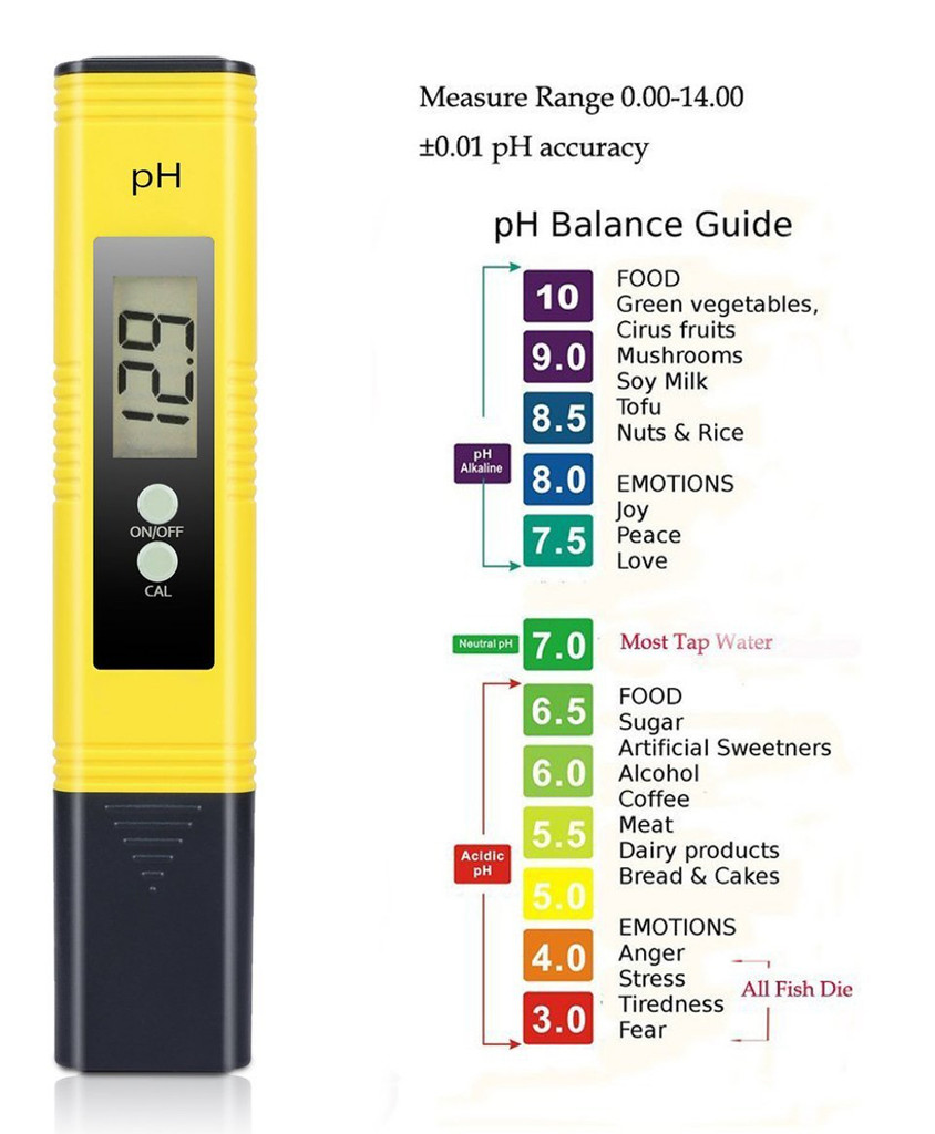 pH is important for a lot of things