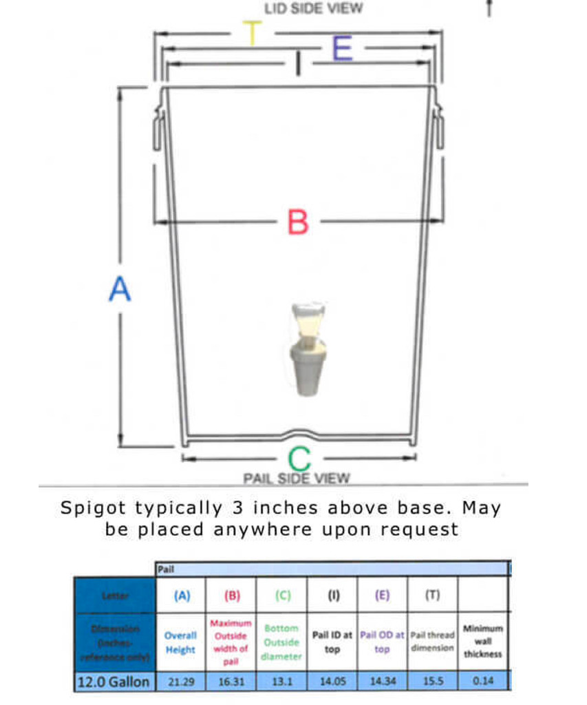 Dimensions of 12 Gallon Brewer