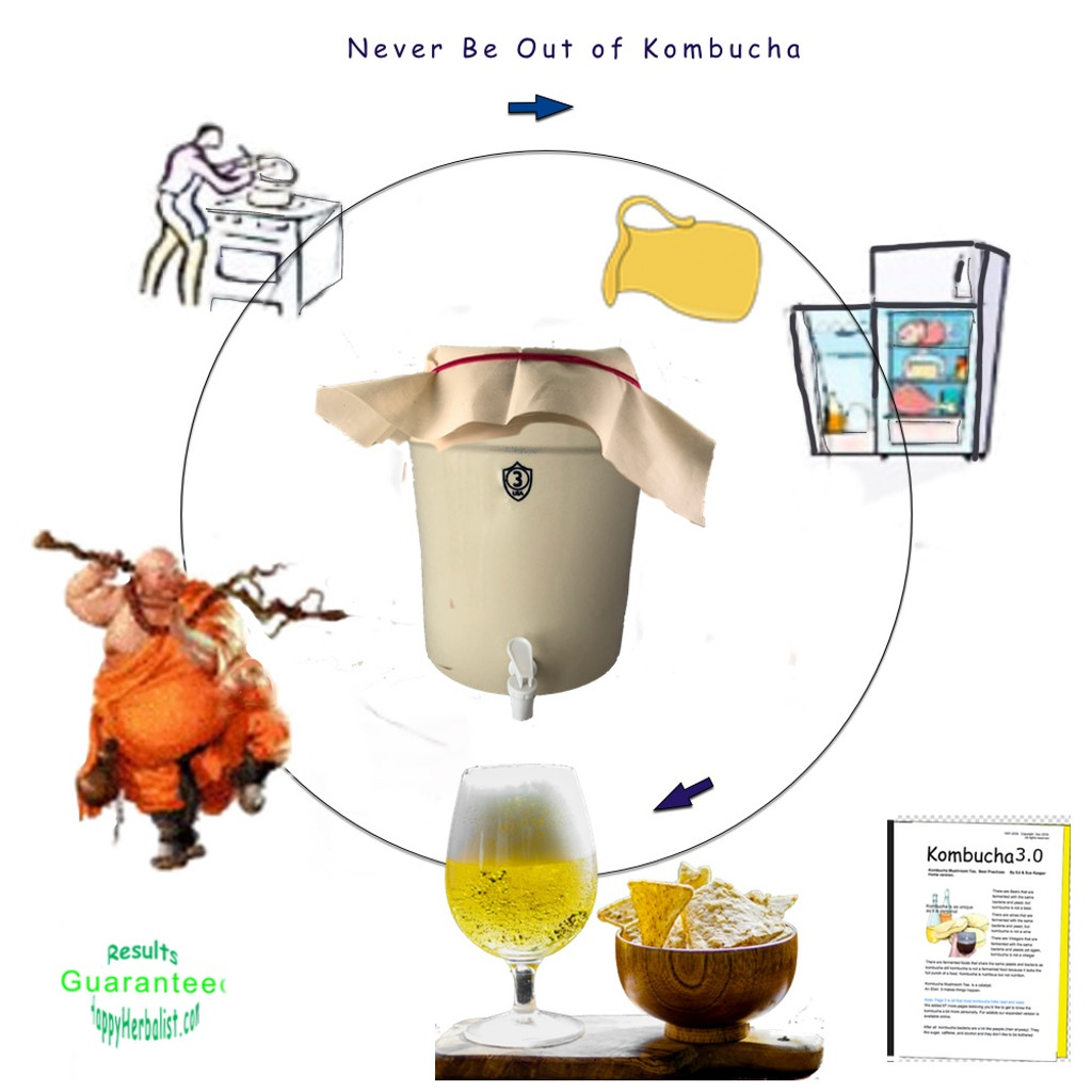 Kombucha Continuous Brewing is Fabulous  Find out why. American Made 2 Gallon Stoneware Keg Includes Stoneware lid and Cloth Top, Choice of spigot
