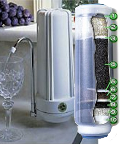 Water Filter 10 Stage