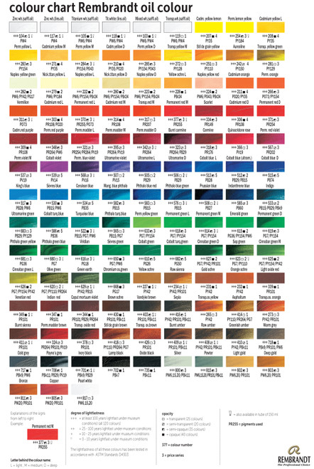https://d3d71ba2asa5oz.cloudfront.net/12030628/images/rembrandt-oil-colour-eng.jpg