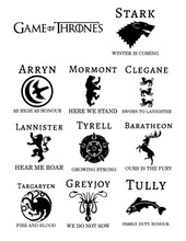Game of Thrones House Selection