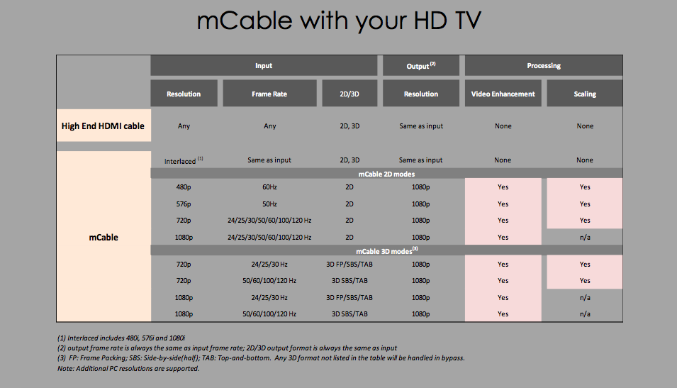 mcable-hd-tv.png