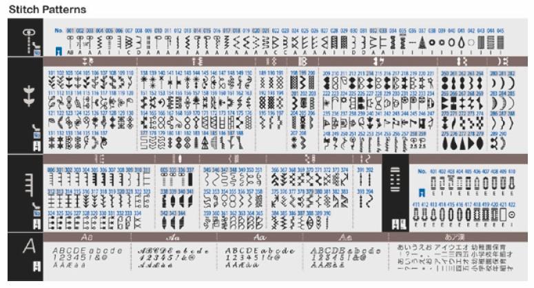 juki-hzl-nx7-16.jpg