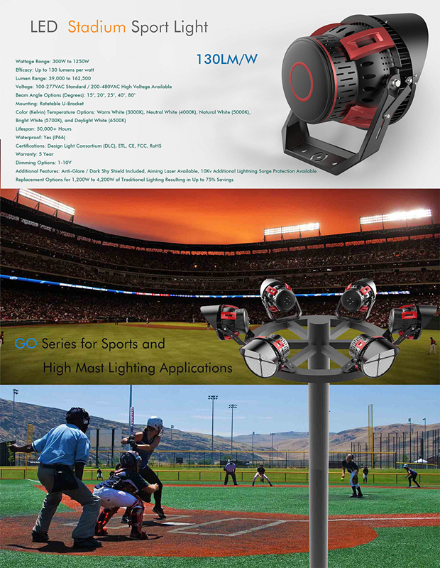 300-1250w-led-stadium-light.jpg