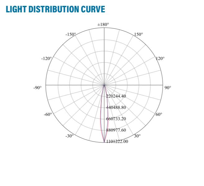 84102-light-curve-.png