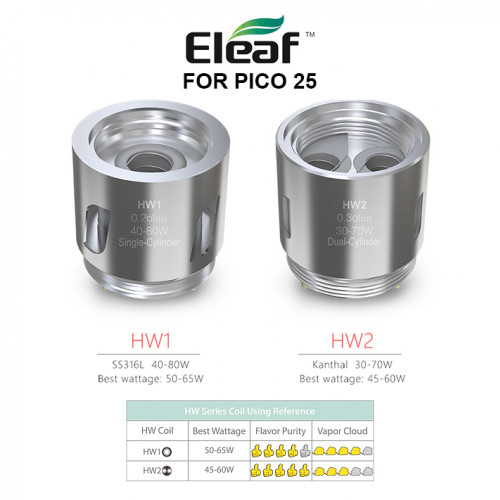 HW Ello HW1 Head Coils [5-pk] | Eleaf | 0.2ohm ( for Pico 25 )