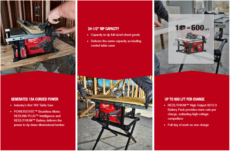 2018-05-18-16-30-08-https-milwaukeetool.com-products-power-tools-woodworking-table-saws-2736-21hd.png