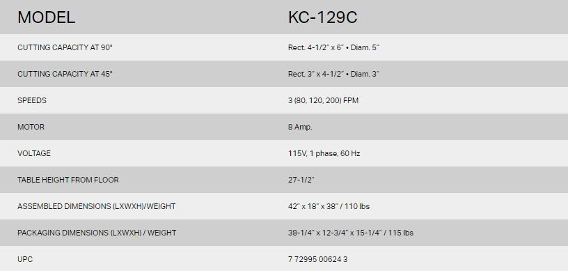 kc-129-chart.png