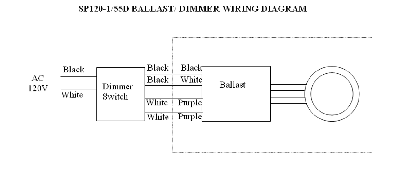 sp120 1 55d sunpark dimming ballast 2d or 2c 55w lamps home lighting circuit diagram home lighting ballast wiring bypass #11