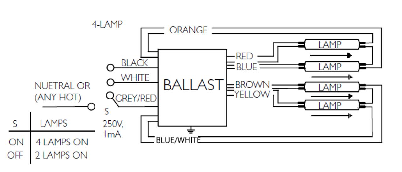 ICN-4S54-90C-2LS-G ADVANCE Fluorescent F54T5HO Ballast