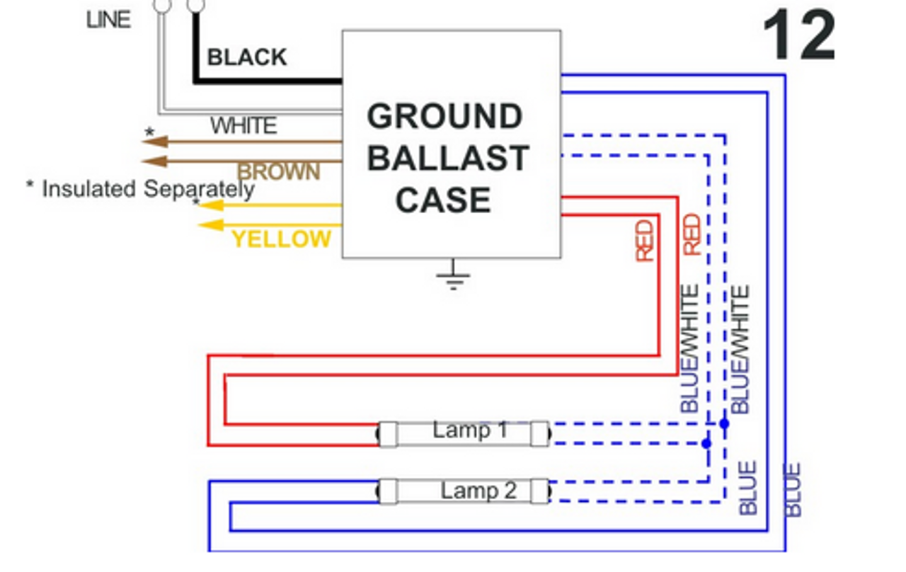 allanson 472-at magnetic sign ballast | 16 to 24 feet ... t12 ballast wiring diagram 1 lamp and 2 lamp fluorescent ballast wiring diagrams t12ho ballast wiring diagram