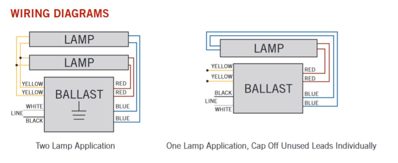Keystone Trailer Wiring Diagram - Zapkrel Mohammedshrine ... on 2 bulb ballast diagram, keystone fluorescent light ballast, fluorescent lamp wiring diagram, keystone trailer wiring diagram,