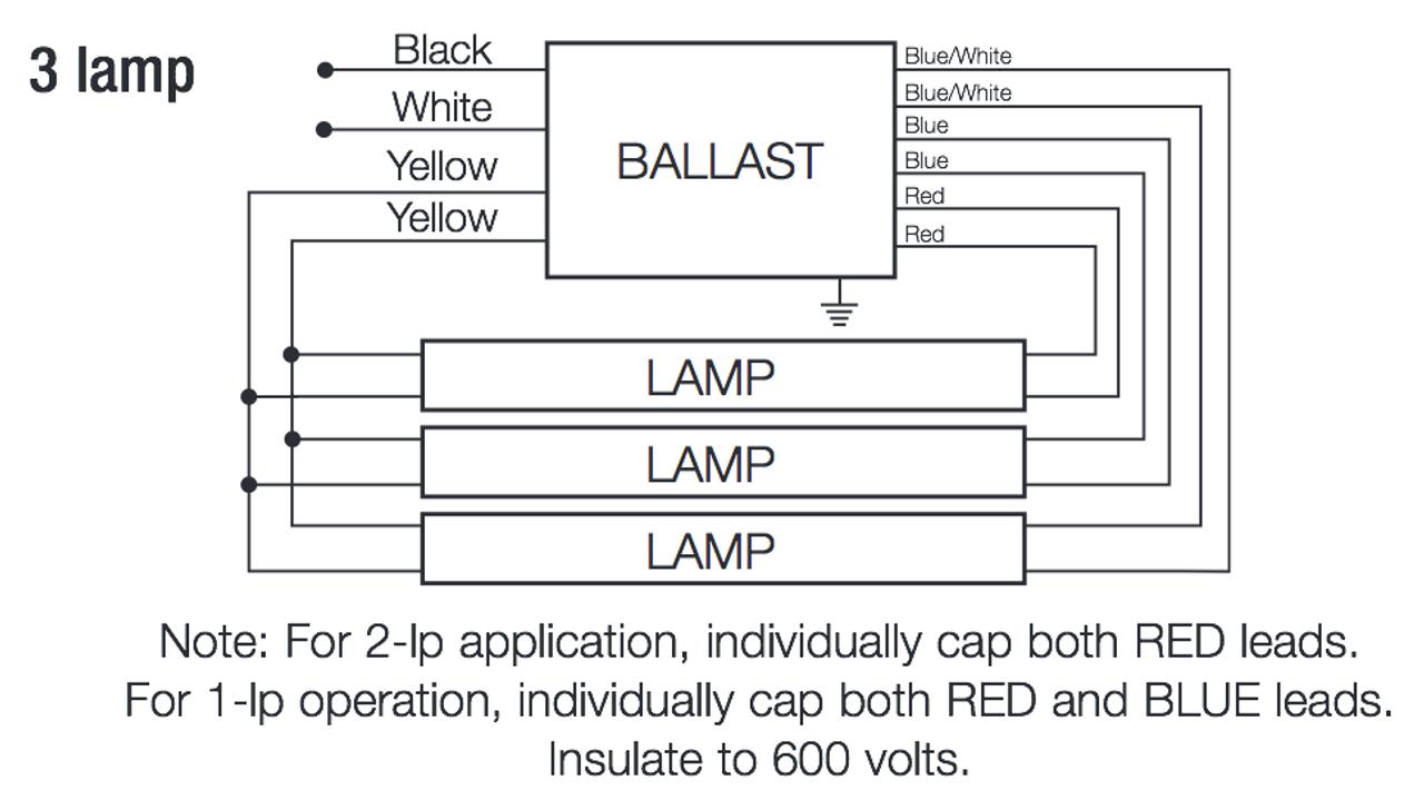 Attractive Sylvania Ballast Wiring Diagram Model - Simple Wiring ...