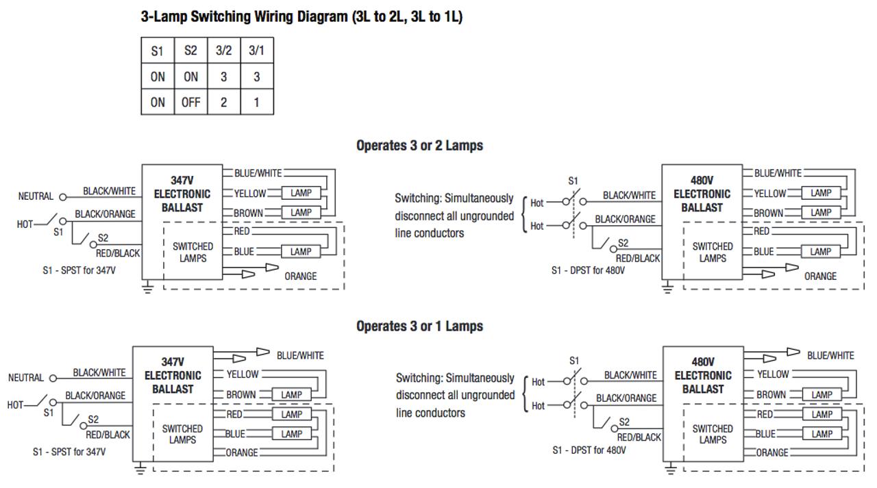 347 Volt Hid Ballast Wiring Diagram - wiring diagrams
