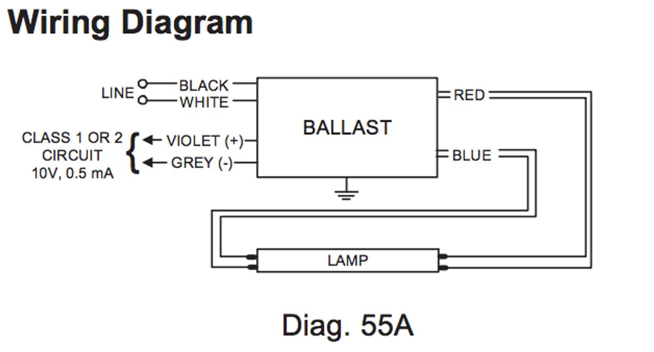 fluorescent dimming ballast wiring diagram library of wiring diagram u2022 rh jessascott co dimming ballast wiring diagram dimming ballast wiring diagram
