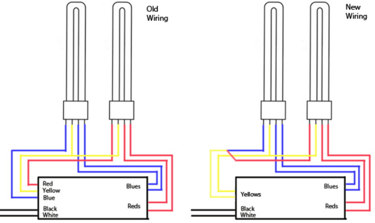 4 pin fluorescent wiring wire center u2022 rh 45 76 62 56 Cooper 4 Pin Compact Fluorescent Lamps 12 Volt Fluorescent 4 Pin Bulb
