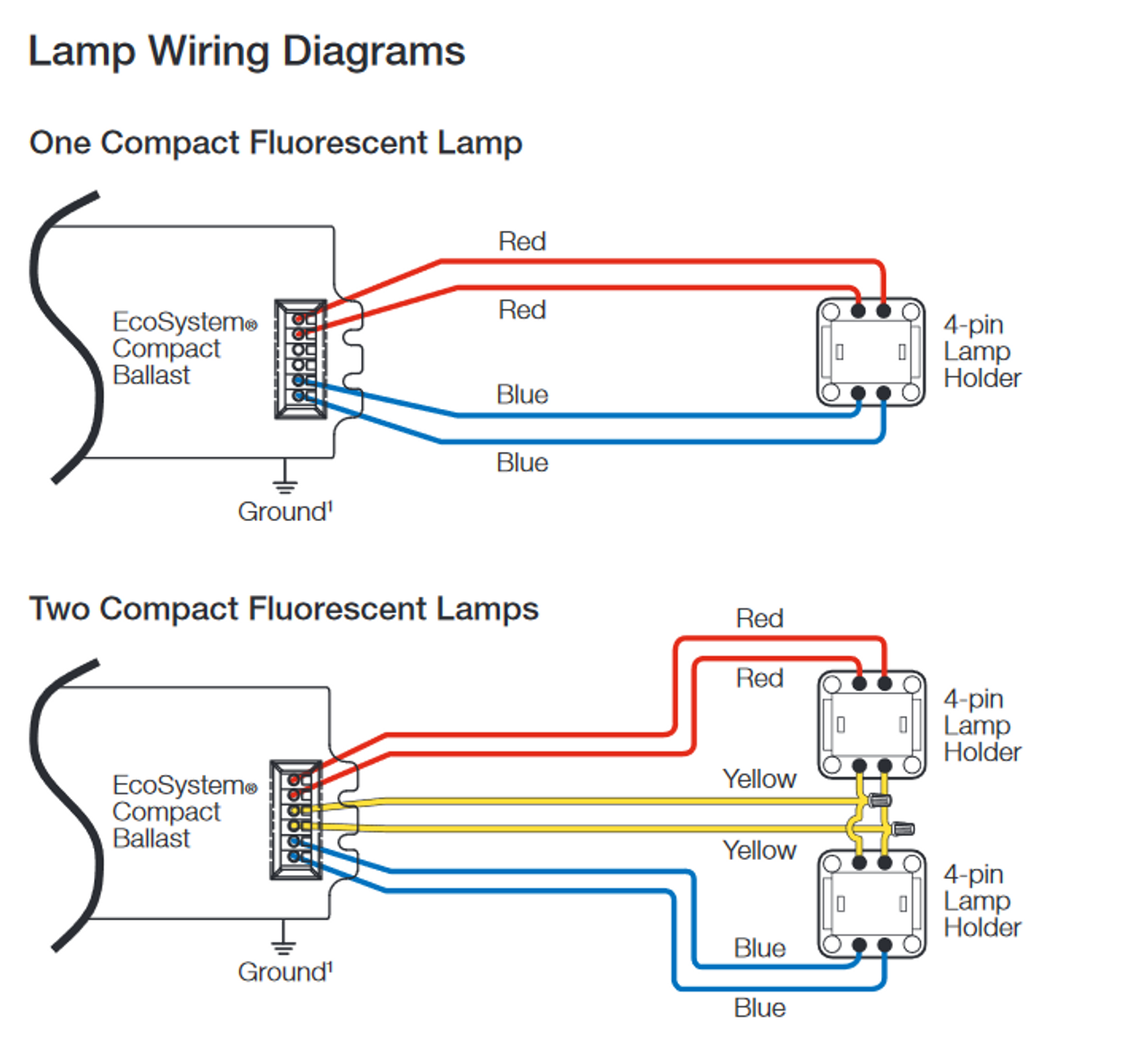 DIAGRAM] Lutron Ecosystem Ballast Wiring Diagram FULL Version HD Quality Wiring  Diagram - HUMANANATOMYDIAGRAMS.K-DANSE.FRDatabase diagramming tool - K-danse.fr
