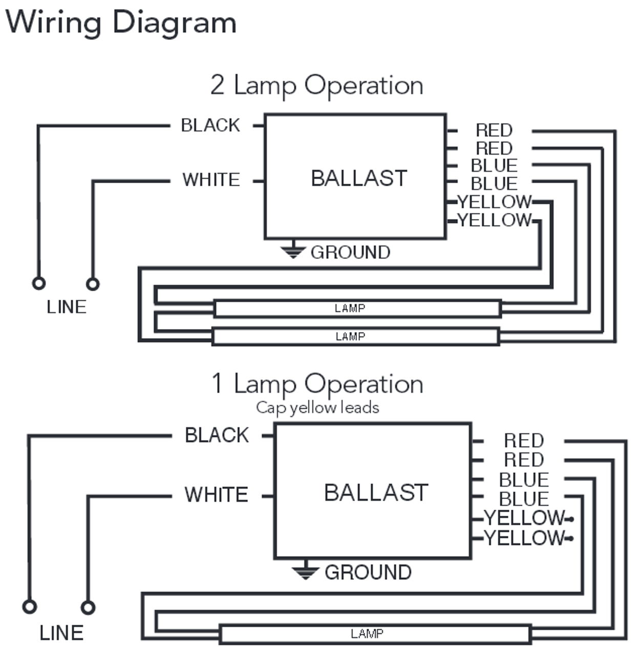 howard ep2 54ho prs mv w mc electronic f54t5ho ballast rh ballastshop com Advance T12 Ballast Wiring Diagram Advance T12 Ballast Wiring Diagram