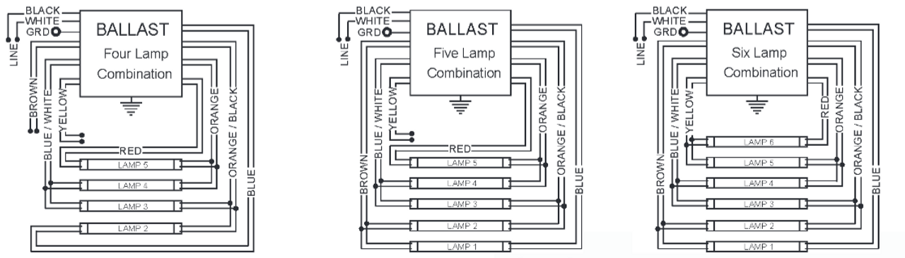 allanson rss1648 26l rss sign ballasts rh ballastshop com