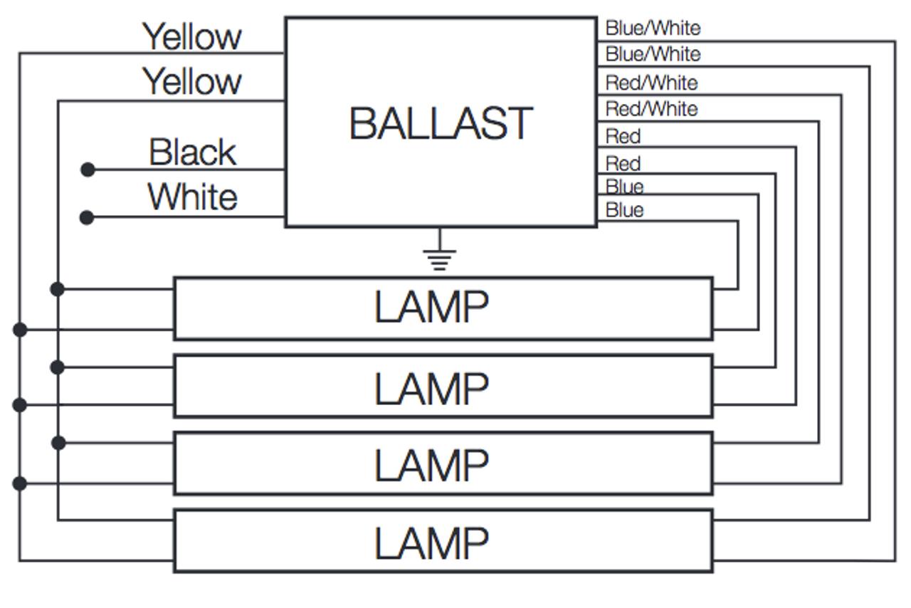 T12ho Ballast Wiring Diagram Free Download Wiring Diagram Schematic