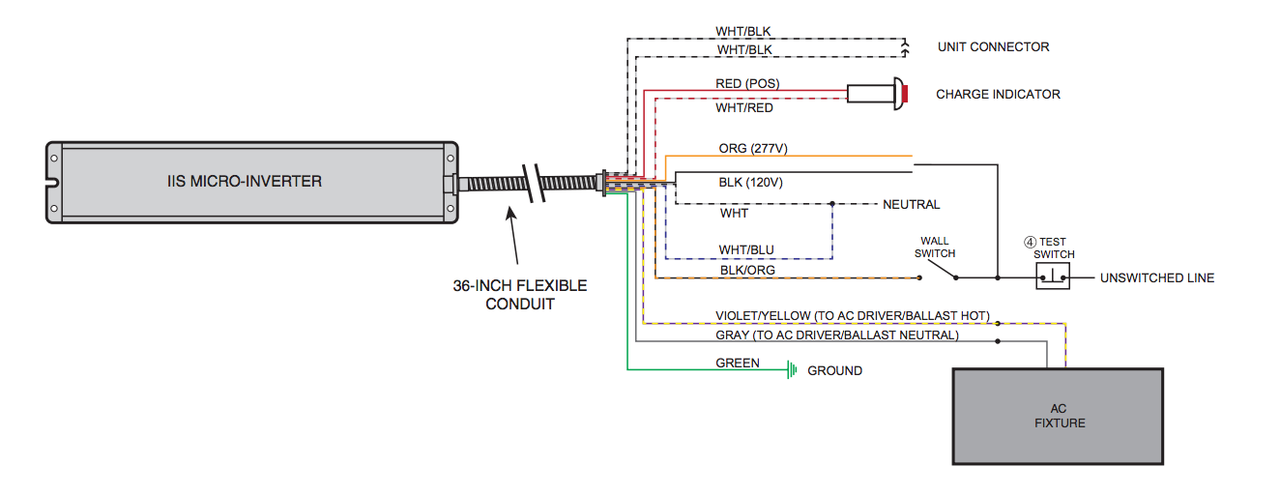 31 Iota Emergency Ballast Wiring Diagram