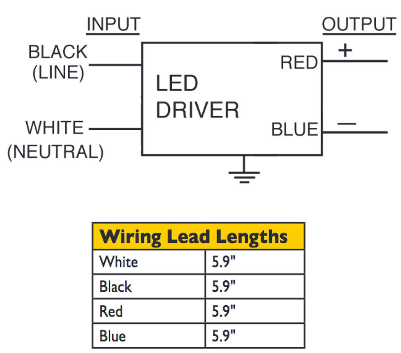 24w constant current led driver ac electronics