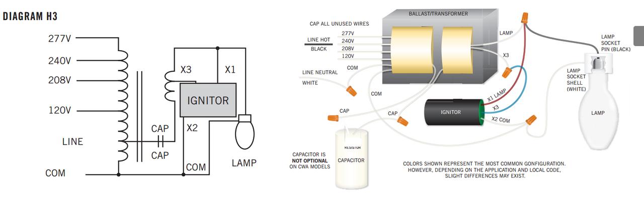 ballast kit wiring wiring diagram database u2022 rh mokadesign co