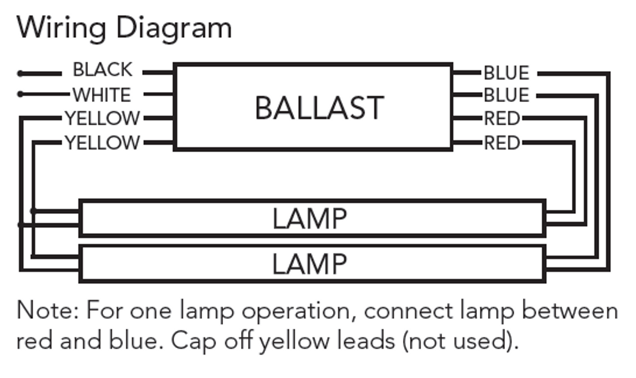 electronic ballast ballastshop further icn 2s110 sc ballast wiring rh uxudesign co Simple Wiring Diagrams Residential Electrical Wiring Diagrams