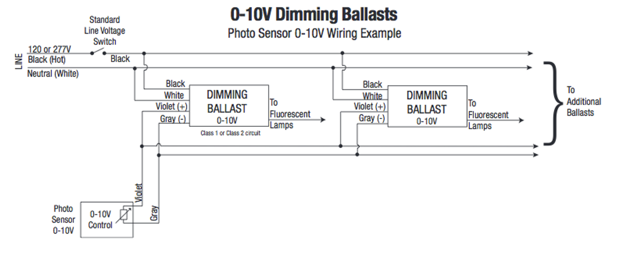fluorescent dimming ballast wiring diagram wiring info u2022 rh datagrind co Advance Dimming Ballast Wiring Diagram Sylvania Ballast Wiring Diagram