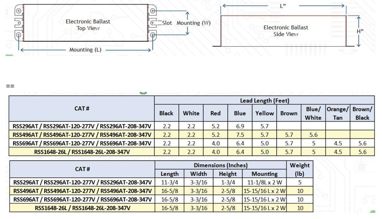 Asb Sign Ballast Wiring Diagram | Wiring Liry Allanson Sign Ballast Wiring Diagram Pro on