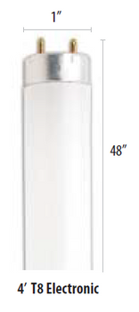 F32/741/ECO Sylvania (21999) 4 ft. 32W Soft White Fluorescent Tube