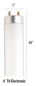 F32T8/850 ECO 32W 4 ft. Fluorescent Tube - Case Quantity