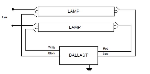 806SLHTCP Magek Magic Fluorescent    Ballast