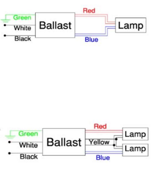 Plusrite Ballast Wiring WIRE Center - Robertson ballast wiring diagram