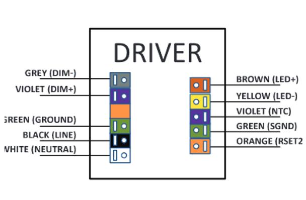 xi025c100v036dnm1 philips xitanium 25w led driver rh ballastshop com