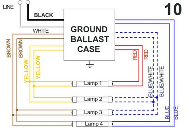 allanson 496 at magnetic sign ballast 24 to 32 feet total length rh ballastshop com Universal Ballast Wiring Diagrams Fluorescent Ballast Wiring Diagram