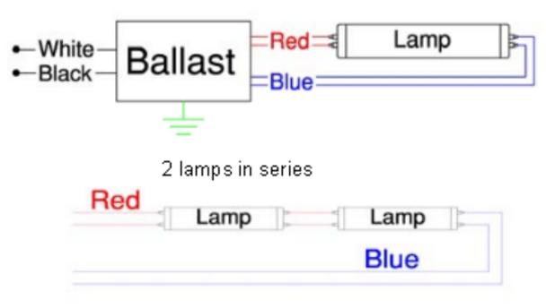 Robertson Ballast Wiring Diagram Car Wiring Diagrams Explained - Robertson ballast wiring diagram