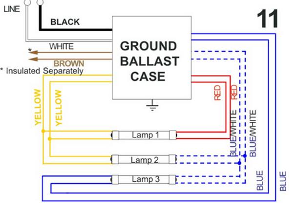 allanson 472 at magnetic sign ballast 16 to 24 feet total length rh ballastshop com