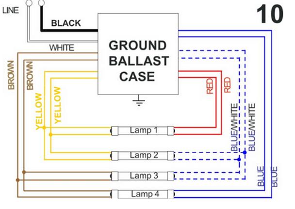 f40t12 ballast wiring diagram wire center u2022 rh dododeli co Philips Ballast Diagram Rapid Start One Bulb Ballast Wiring Diagram