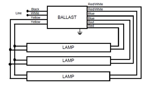 b340r120hp universal electronic fluorescent ballast. Black Bedroom Furniture Sets. Home Design Ideas
